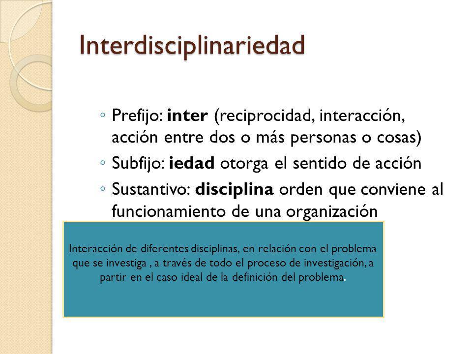Interdisciplinariedad Prefijo: inter (reciprocidad, interacción, acción entre dos o más personas o cosas) Subfijo: iedad otorga el sentido de acción S
