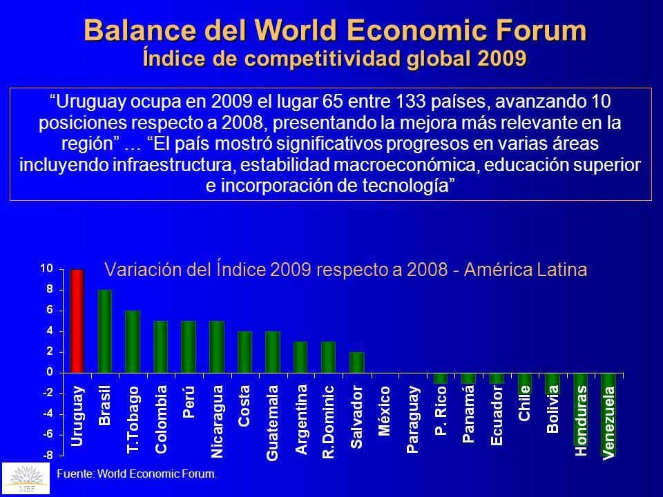 MEF Balance del World Economic Forum Índice de competitividad global 2009 Uruguay ocupa en 2009 el lugar 65 entre 133 países, avanzando 10 posiciones