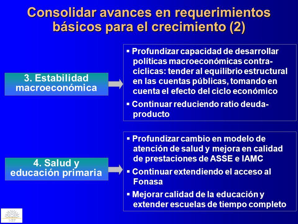 MEF Consolidar avances en requerimientos básicos para el crecimiento (2) 3. Estabilidad macroeconómica Profundizar capacidad de desarrollar políticas