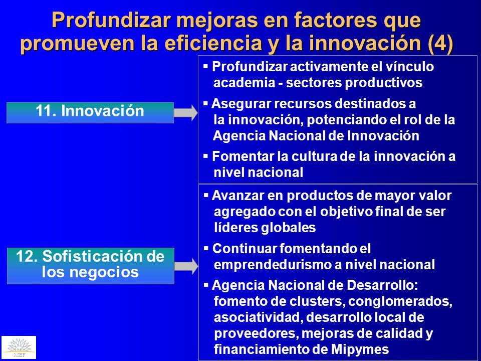 MEF Profundizar mejoras en factores que promueven la eficiencia y la innovación (4) 12. Sofisticación de los negocios 11. Innovación Avanzar en produc