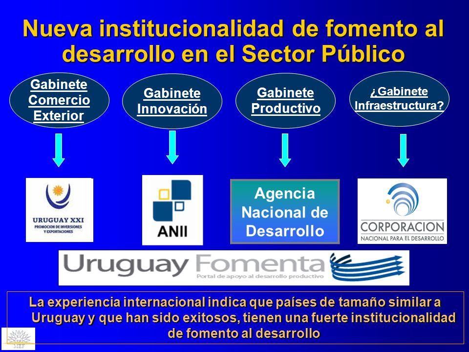 MEF Nueva institucionalidad de fomento al desarrollo en el Sector Público Gabinete Innovación Gabinete Productivo ¿Gabinete Infraestructura? Gabinete