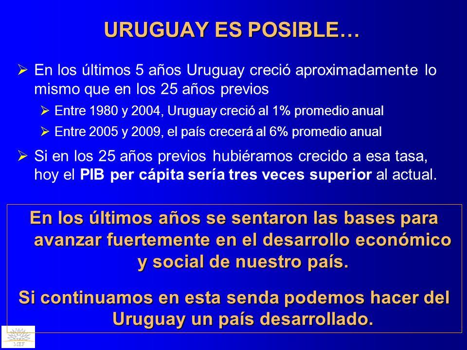 MEF En los últimos 5 años Uruguay creció aproximadamente lo mismo que en los 25 años previos Entre 1980 y 2004, Uruguay creció al 1% promedio anual En