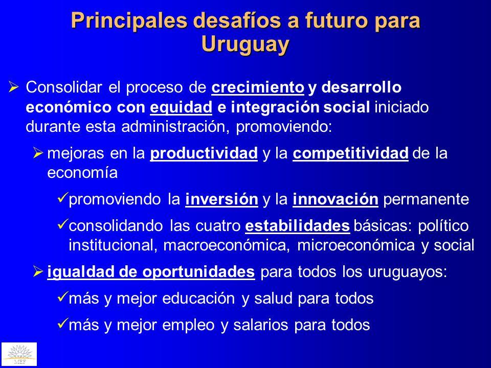 MEF Consolidar el proceso de crecimiento y desarrollo económico con equidad e integración social iniciado durante esta administración, promoviendo: me
