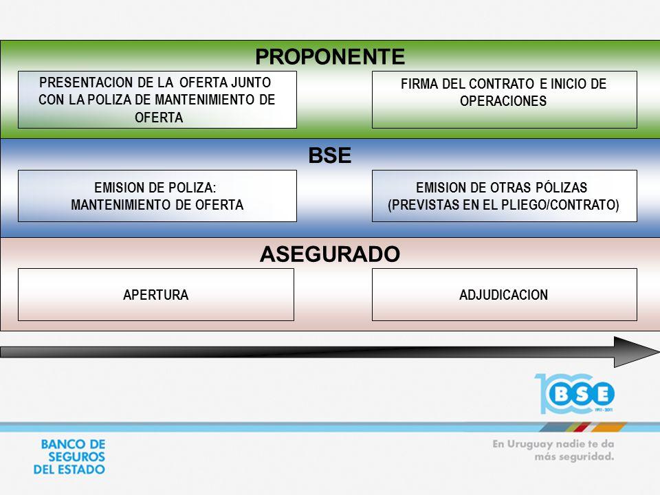 PROPONENTE ASEGURADO BSE EMISION DE POLIZA: MANTENIMIENTO DE OFERTA APERTURA PRESENTACION DE LA OFERTA JUNTO CON LA POLIZA DE MANTENIMIENTO DE OFERTA