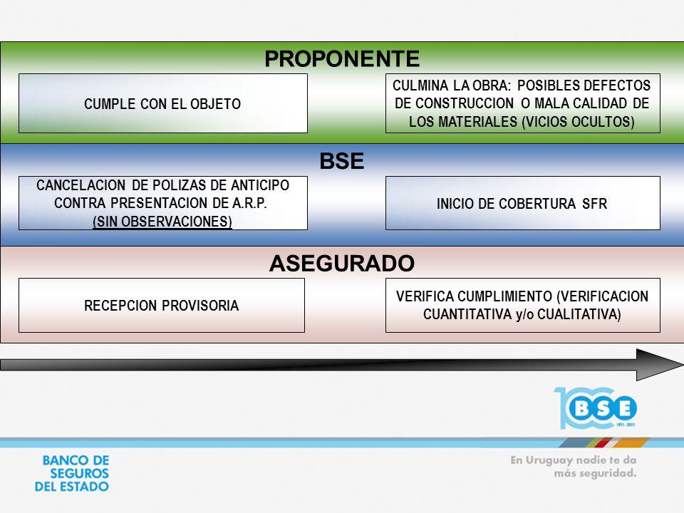 PROPONENTE ASEGURADO BSE CANCELACION DE POLIZAS DE ANTICIPO CONTRA PRESENTACION DE A.R.P. (SIN OBSERVACIONES) RECEPCION PROVISORIA CUMPLE CON EL OBJET