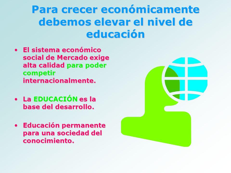 Para crecer económicamente debemos elevar el nivel de educación El sistema económico social de Mercado exige alta calidad para poder competir internacionalmente.El sistema económico social de Mercado exige alta calidad para poder competir internacionalmente.