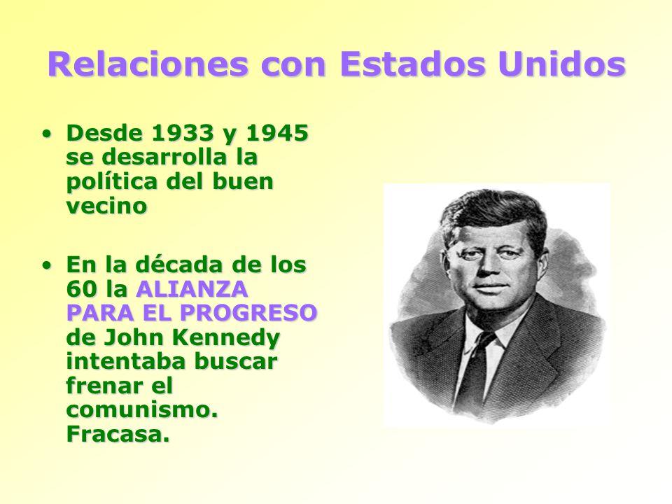 Relaciones con Estados Unidos Desde 1933 y 1945 se desarrolla la política del buen vecinoDesde 1933 y 1945 se desarrolla la política del buen vecino En la década de los 60 la ALIANZA PARA EL PROGRESO de John Kennedy intentaba buscar frenar el comunismo.