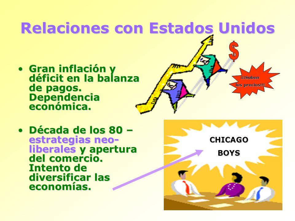 Relaciones con Estados Unidos Gran inflación y déficit en la balanza de pagos.