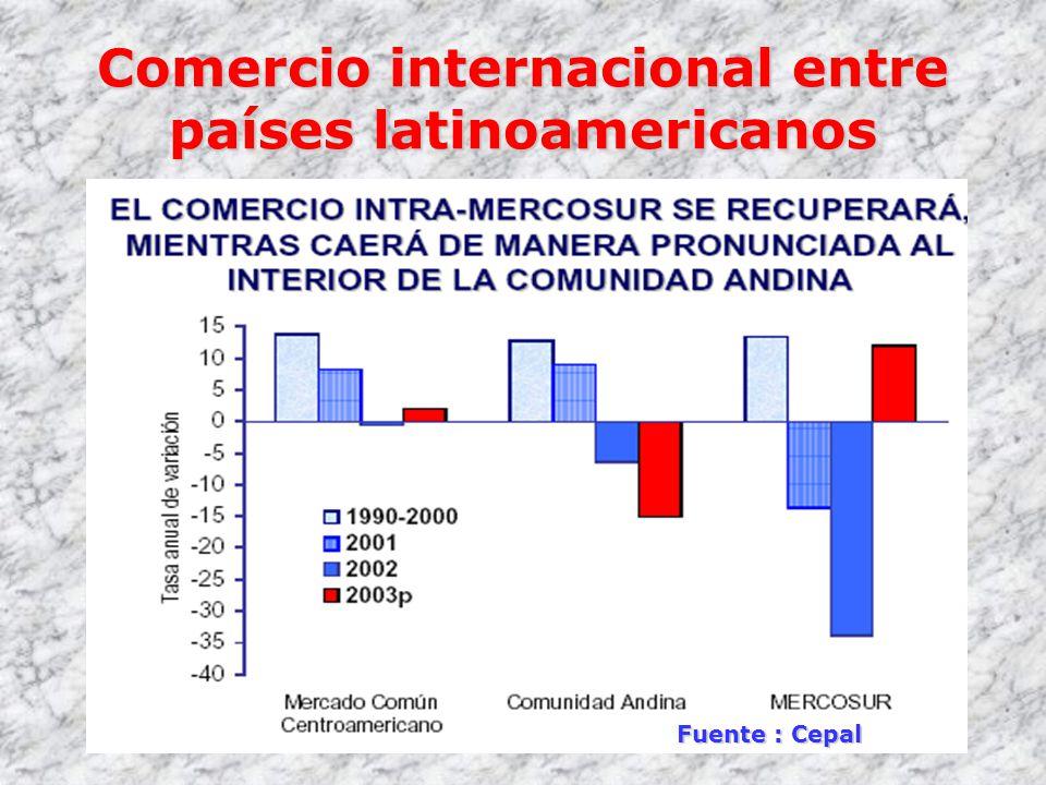 Comercio internacional entre países latinoamericanos Fuente : Cepal
