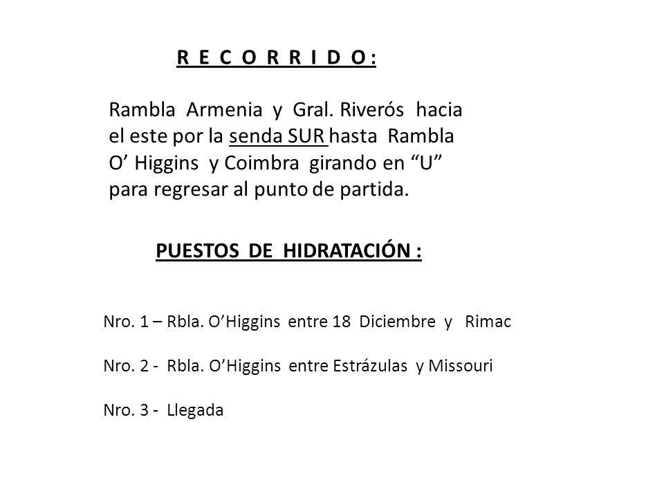 R E C O R R I D O : Rambla Armenia y Gral. Riverós hacia el este por la senda SUR hasta Rambla O Higgins y Coimbra girando en U para regresar al punto