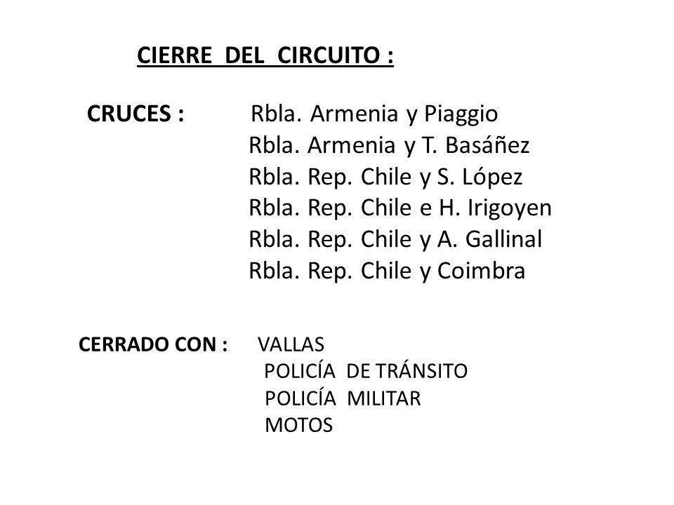 CIERRE DEL CIRCUITO : CRUCES : Rbla. Armenia y Piaggio Rbla. Armenia y T. Basáñez Rbla. Rep. Chile y S. López Rbla. Rep. Chile e H. Irigoyen Rbla. Rep