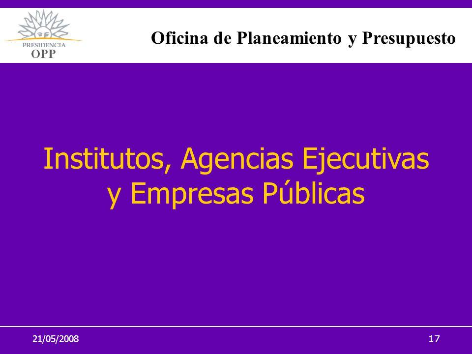 21/05/200817 Institutos, Agencias Ejecutivas y Empresas Públicas Oficina de Planeamiento y Presupuesto