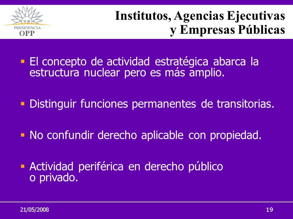 21/05/200819 Institutos, Agencias Ejecutivas y Empresas Públicas El concepto de actividad estratégica abarca la estructura nuclear pero es más amplio.