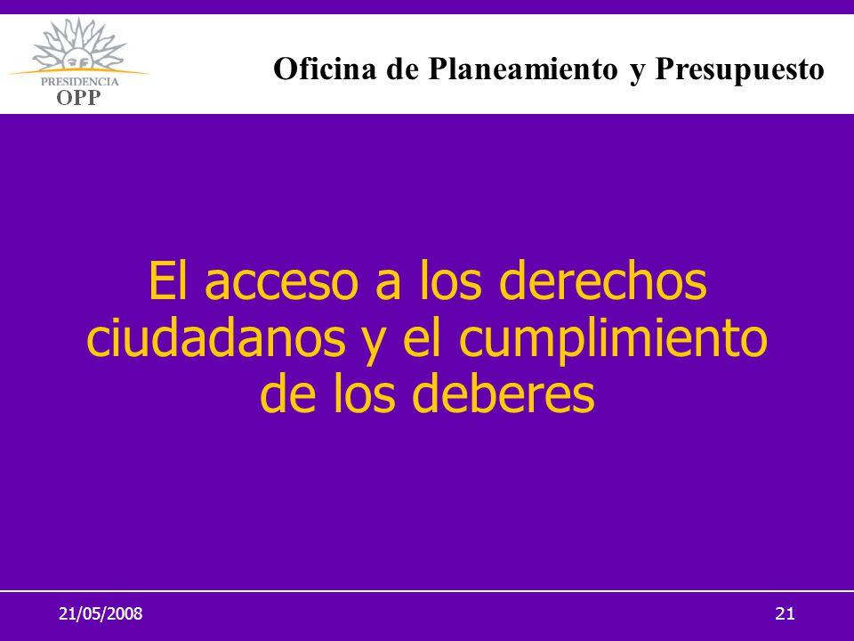 21/05/200821 El acceso a los derechos ciudadanos y el cumplimiento de los deberes Oficina de Planeamiento y Presupuesto
