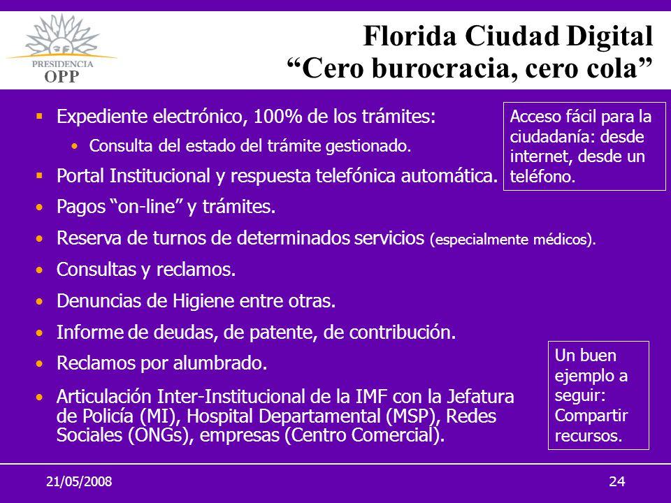 21/05/200824 Florida Ciudad Digital Cero burocracia, cero cola Expediente electrónico, 100% de los trámites: Consulta del estado del trámite gestionad