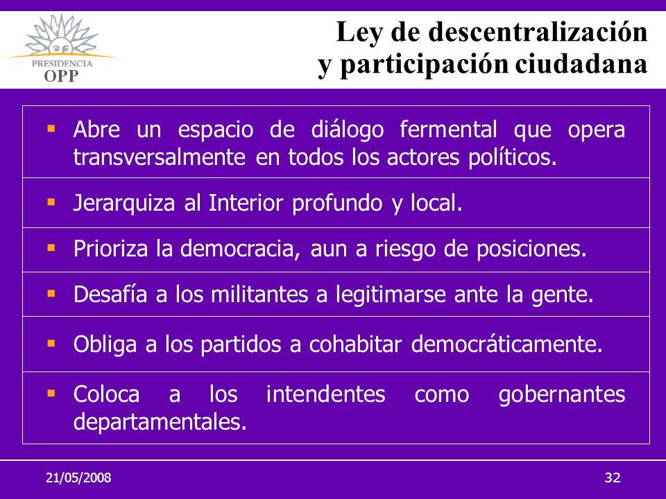 21/05/200832 Ley de descentralización y participación ciudadana Abre un espacio de diálogo fermental que opera transversalmente en todos los actores p