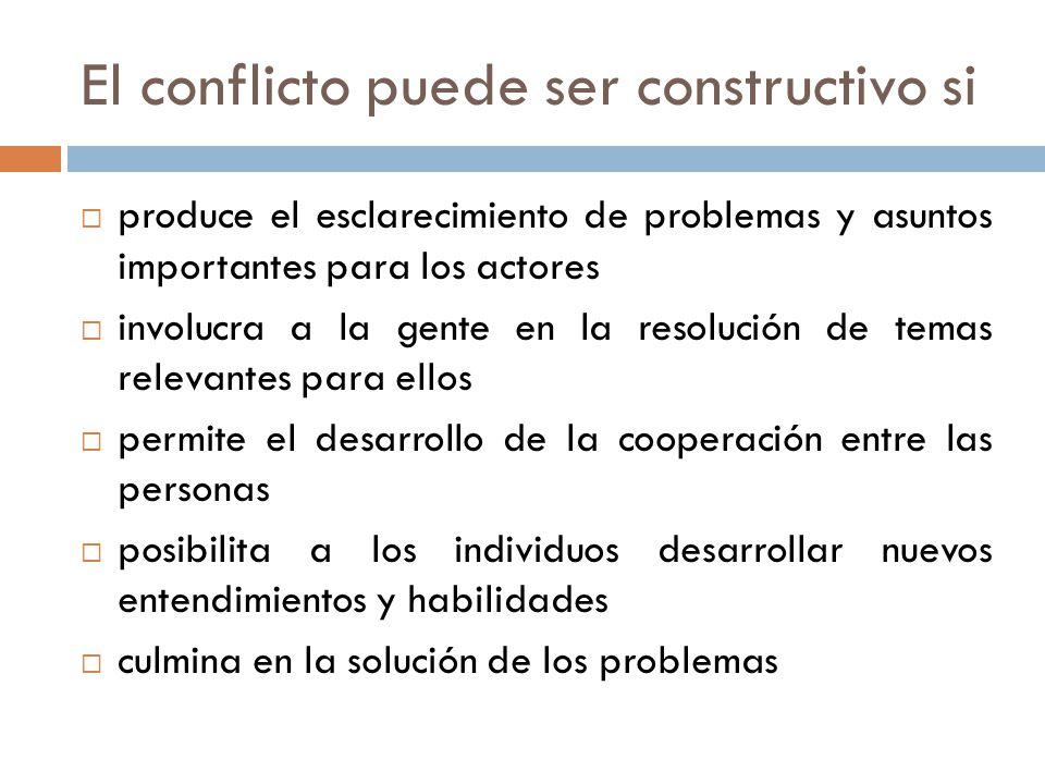El conflicto puede ser constructivo si produce el esclarecimiento de problemas y asuntos importantes para los actores involucra a la gente en la resolución de temas relevantes para ellos permite el desarrollo de la cooperación entre las personas posibilita a los individuos desarrollar nuevos entendimientos y habilidades culmina en la solución de los problemas