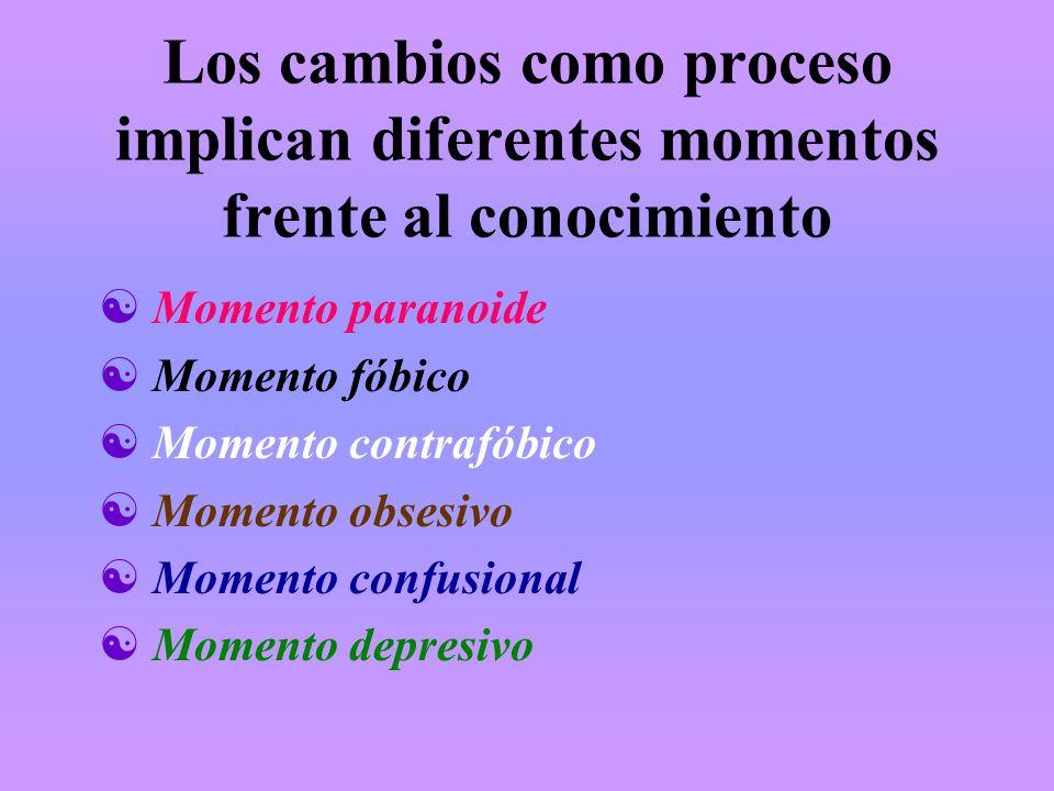 Los cambios como proceso implican diferentes momentos frente al conocimiento Momento paranoide Momento fóbico Momento contrafóbico Momento obsesivo Mo