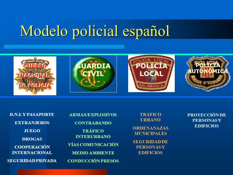 D.N.I. Y PASAPORTE EXTRANJEROS JUEGO DROGAS COOPERACIÓN INTERNACIONAL SEGURIDAD PRIVADA ARMAS/EXPLOSIVOS CONTRABANDO TRÁFICO INTERURBANO VÍAS COMUNICA