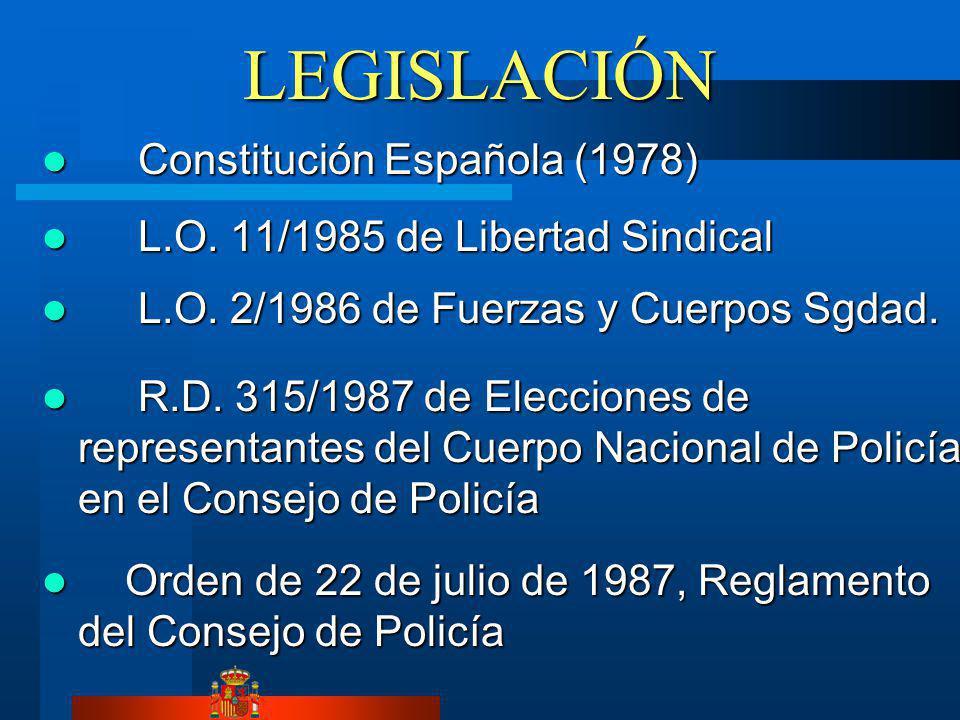 LEGISLACIÓN Constitución Española (1978) Constitución Española (1978) L.O. 11/1985 de Libertad Sindical L.O. 11/1985 de Libertad Sindical L.O. 2/1986