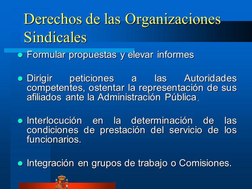 Derechos de las Organizaciones Sindicales Formular propuestas y elevar informes Formular propuestas y elevar informes Dirigir peticiones a las Autoridades competentes, ostentar la representación de sus afiliados ante la Administración Pública.