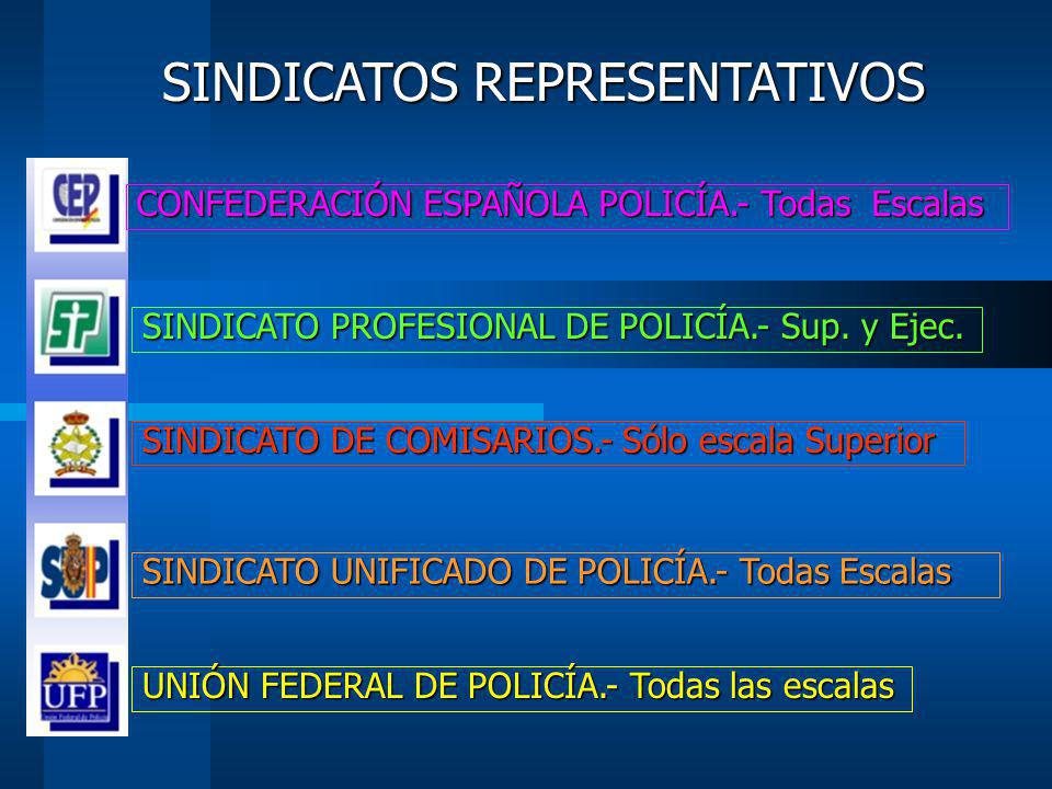 SINDICATOS REPRESENTATIVOS SINDICATO DE COMISARIOS.- Sólo escala Superior CONFEDERACIÓN ESPAÑOLA POLICÍA.- Todas Escalas SINDICATO PROFESIONAL DE POLICÍA.- Sup.