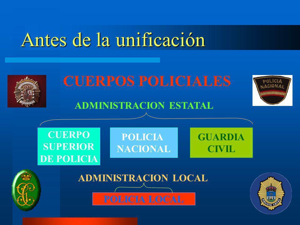 Antes de la unificación CUERPOS POLICIALES ADMINISTRACION ESTATAL GUARDIA CIVIL CUERPO SUPERIOR DE POLICIA POLICIA NACIONAL POLICIA LOCAL ADMINISTRACION LOCAL
