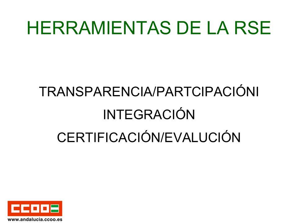 HERRAMIENTAS DE LA RSE TRANSPARENCIA/PARTCIPACIÓNI INTEGRACIÓN CERTIFICACIÓN/EVALUCIÓN