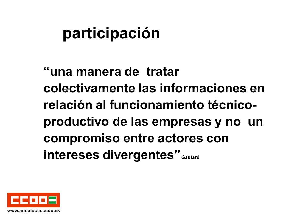 participación una manera de tratar colectivamente las informaciones en relación al funcionamiento técnico- productivo de las empresas y no un compromiso entre actores con intereses divergentes Gautard
