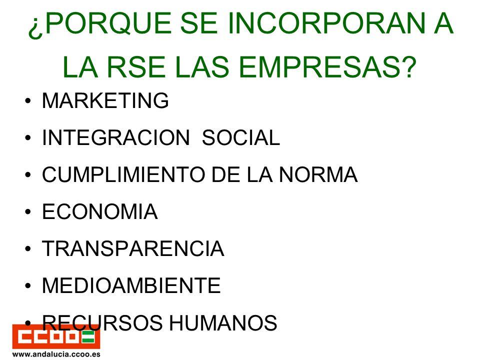 ¿PORQUE SE INCORPORAN A LA RSE LAS EMPRESAS? MARKETING INTEGRACION SOCIAL CUMPLIMIENTO DE LA NORMA ECONOMIA TRANSPARENCIA MEDIOAMBIENTE RECURSOS HUMAN