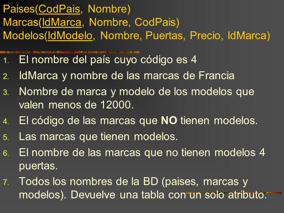 Paises(CodPais, Nombre) Marcas(IdMarca, Nombre, CodPais) Modelos(IdModelo, Nombre, Puertas, Precio, IdMarca) 1. El nombre del país cuyo código es 4 2.