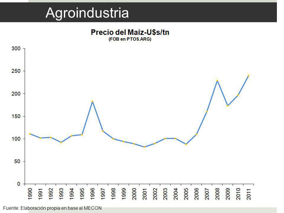 Agroindustria Fuente: Elaboración propia en base al MECON