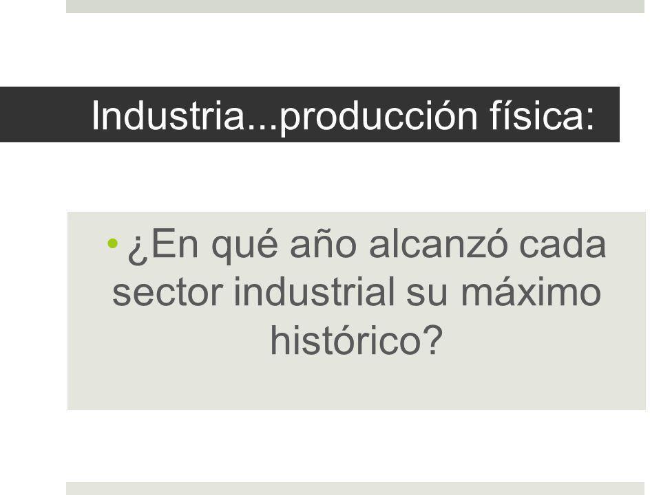 Industria...producción física: ¿En qué año alcanzó cada sector industrial su máximo histórico