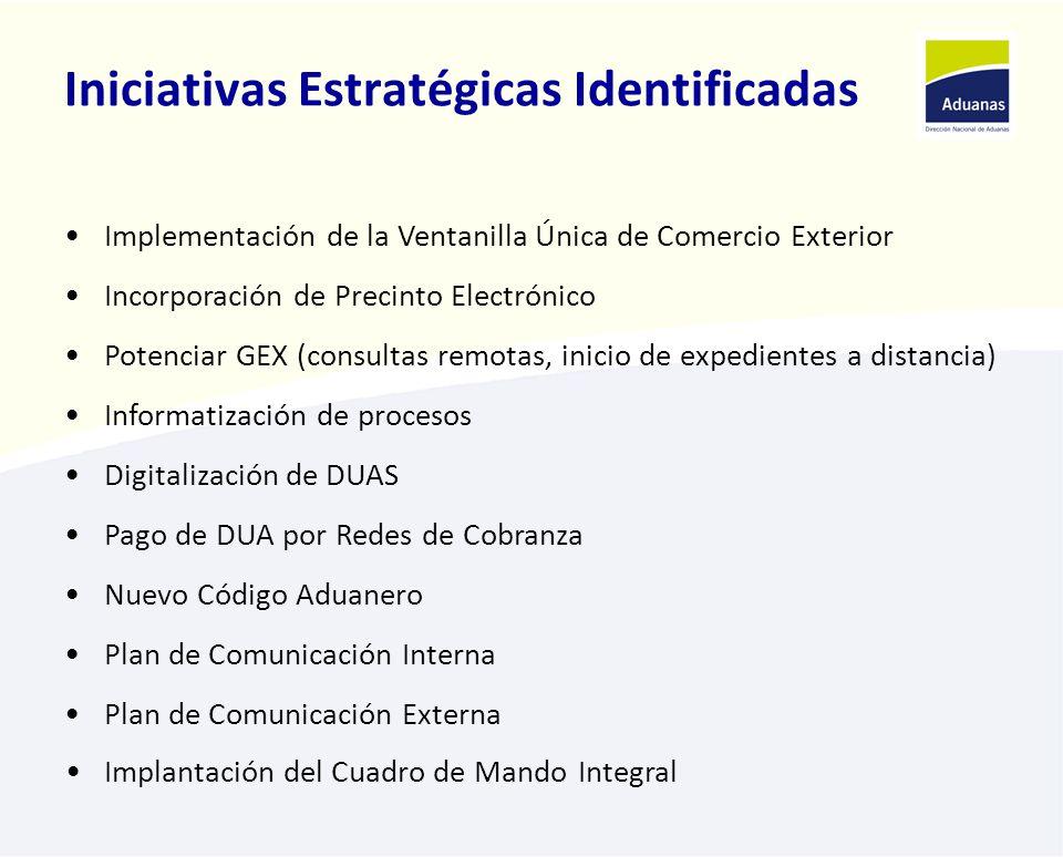 Iniciativas Estratégicas Identificadas Implementación de la Ventanilla Única de Comercio Exterior Incorporación de Precinto Electrónico Potenciar GEX (consultas remotas, inicio de expedientes a distancia) Informatización de procesos Digitalización de DUAS Pago de DUA por Redes de Cobranza Nuevo Código Aduanero Plan de Comunicación Interna Plan de Comunicación Externa Implantación del Cuadro de Mando Integral