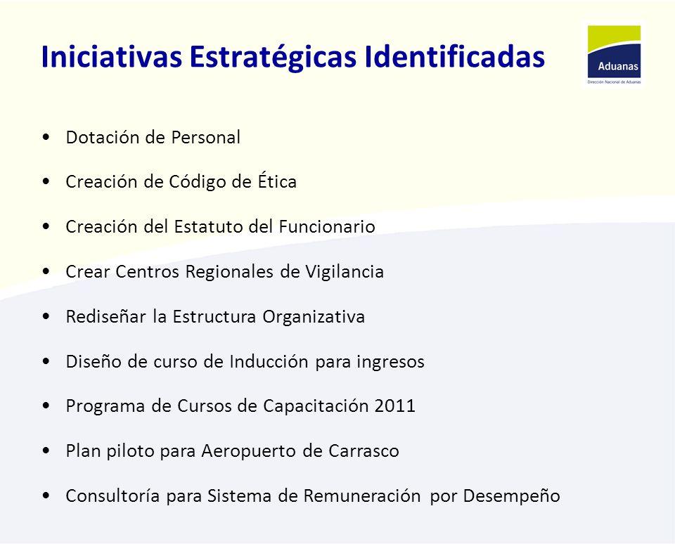 Iniciativas Estratégicas Identificadas Dotación de Personal Creación de Código de Ética Creación del Estatuto del Funcionario Crear Centros Regionales de Vigilancia Rediseñar la Estructura Organizativa Diseño de curso de Inducción para ingresos Programa de Cursos de Capacitación 2011 Plan piloto para Aeropuerto de Carrasco Consultoría para Sistema de Remuneración por Desempeño