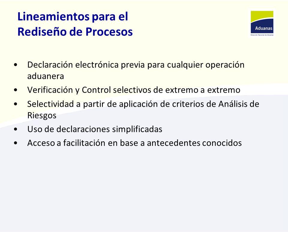 Lineamientos para el Rediseño de Procesos Declaración electrónica previa para cualquier operación aduanera Verificación y Control selectivos de extremo a extremo Selectividad a partir de aplicación de criterios de Análisis de Riesgos Uso de declaraciones simplificadas Acceso a facilitación en base a antecedentes conocidos