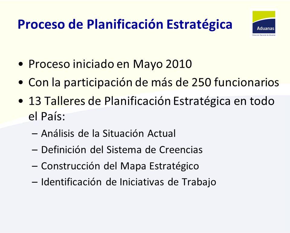 Proceso de Planificación Estratégica Proceso iniciado en Mayo 2010 Con la participación de más de 250 funcionarios 13 Talleres de Planificación Estratégica en todo el País: –Análisis de la Situación Actual –Definición del Sistema de Creencias –Construcción del Mapa Estratégico –Identificación de Iniciativas de Trabajo