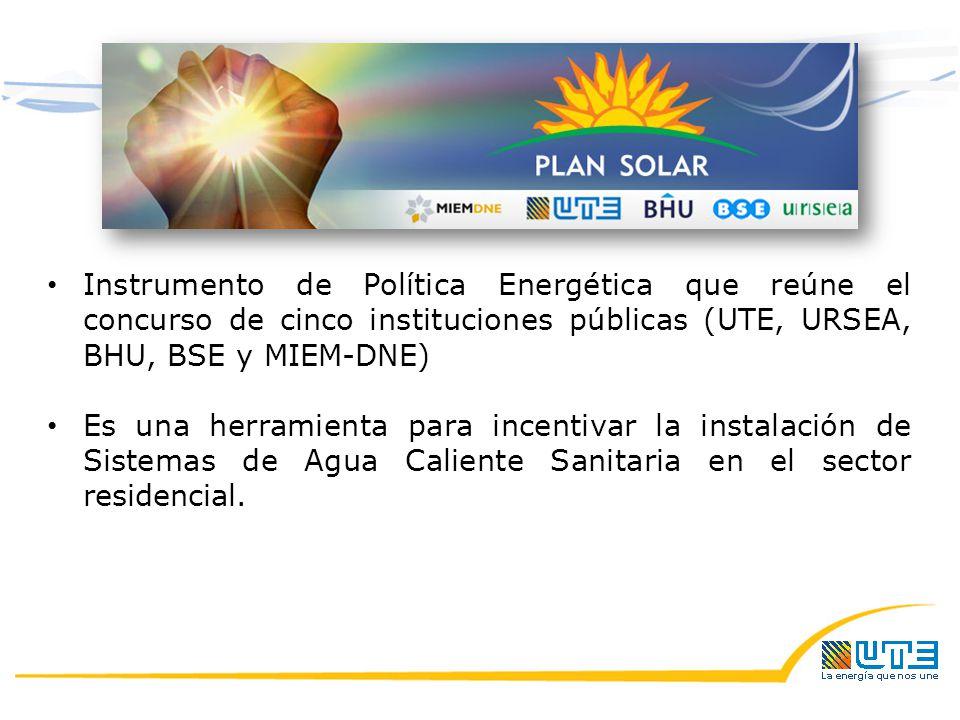 Instrumento de Política Energética que reúne el concurso de cinco instituciones públicas (UTE, URSEA, BHU, BSE y MIEM-DNE) Es una herramienta para incentivar la instalación de Sistemas de Agua Caliente Sanitaria en el sector residencial.