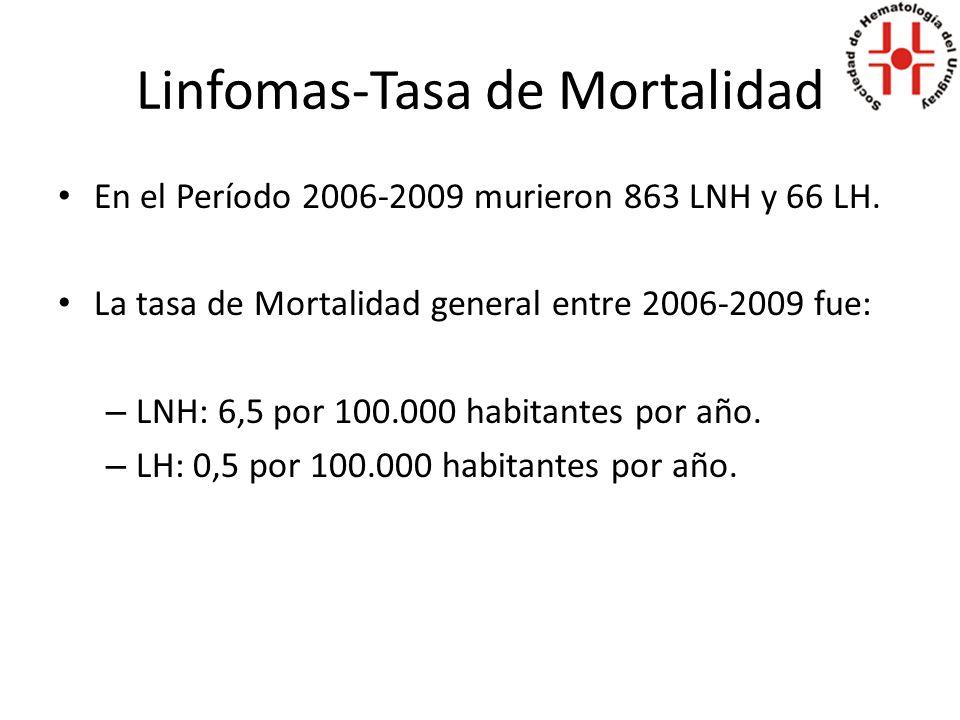 Linfomas-Tasa de Mortalidad En el Período 2006-2009 murieron 863 LNH y 66 LH.