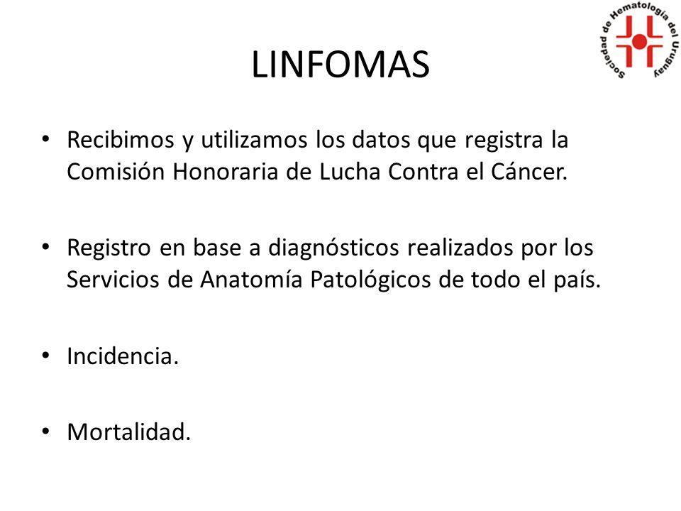 LINFOMAS Recibimos y utilizamos los datos que registra la Comisión Honoraria de Lucha Contra el Cáncer.