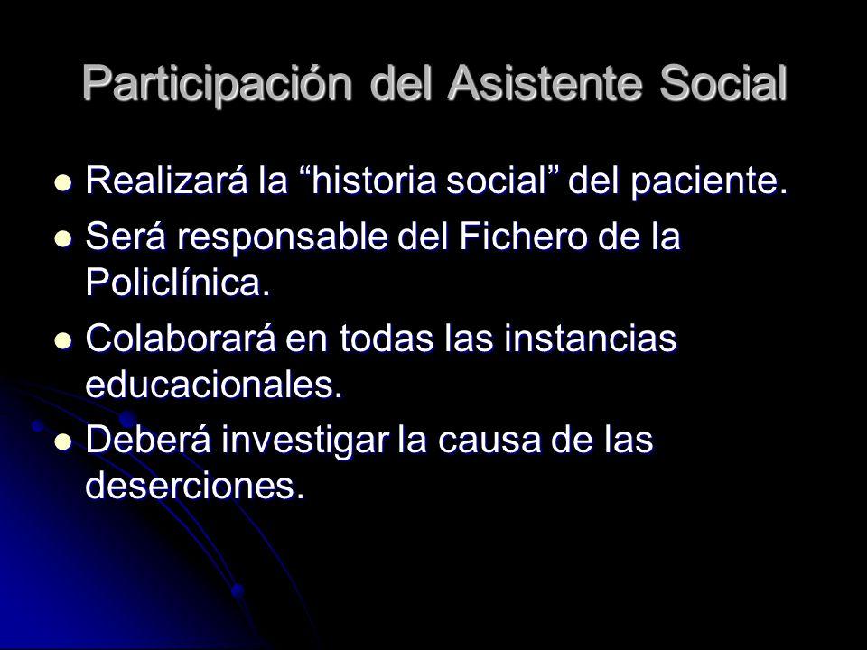 Participación del Asistente Social Realizará la historia social del paciente.
