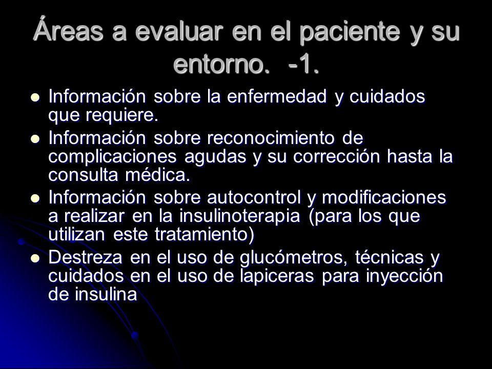 Áreas a evaluar en el paciente y su entorno.-1.