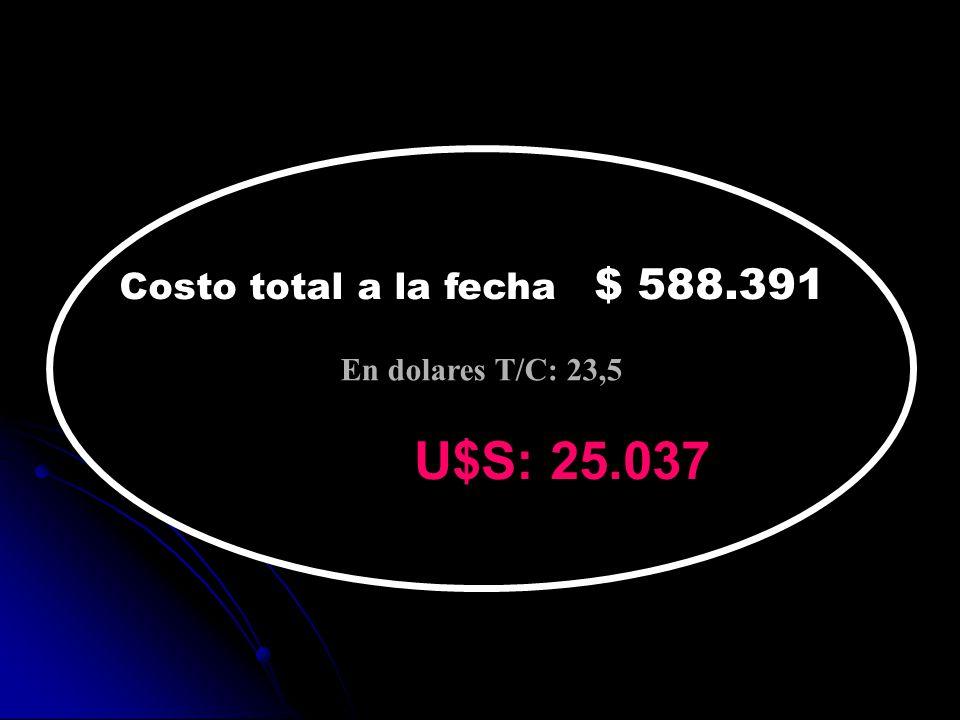 En dolares T/C: 23,5 Costo total a la fecha $ 588.391 U$S: 25.037