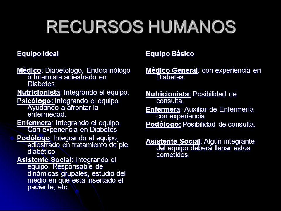 RECURSOS HUMANOS Equipo Ideal Médico: Diabétologo, Endocrinólogo ó Internista adiestrado en Diabetes.