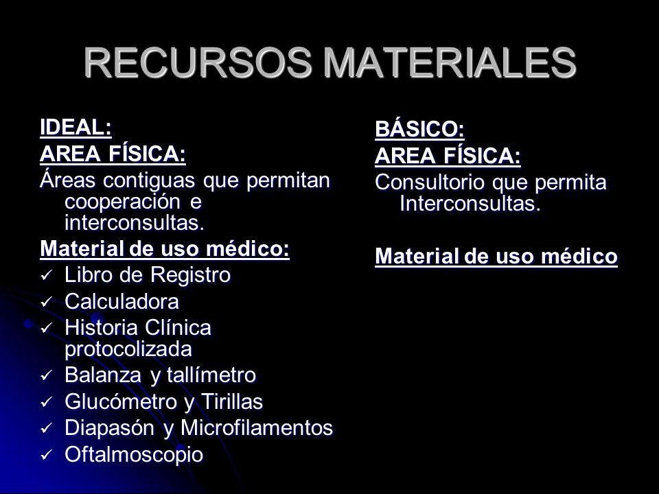 RECURSOS MATERIALES IDEAL: AREA FÍSICA: Áreas contiguas que permitan cooperación e interconsultas.