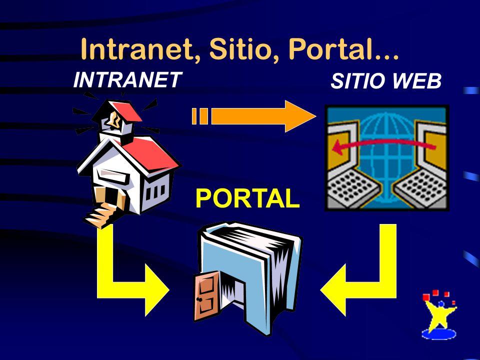 INTRANET SITIO WEB PORTAL Intranet, Sitio, Portal...