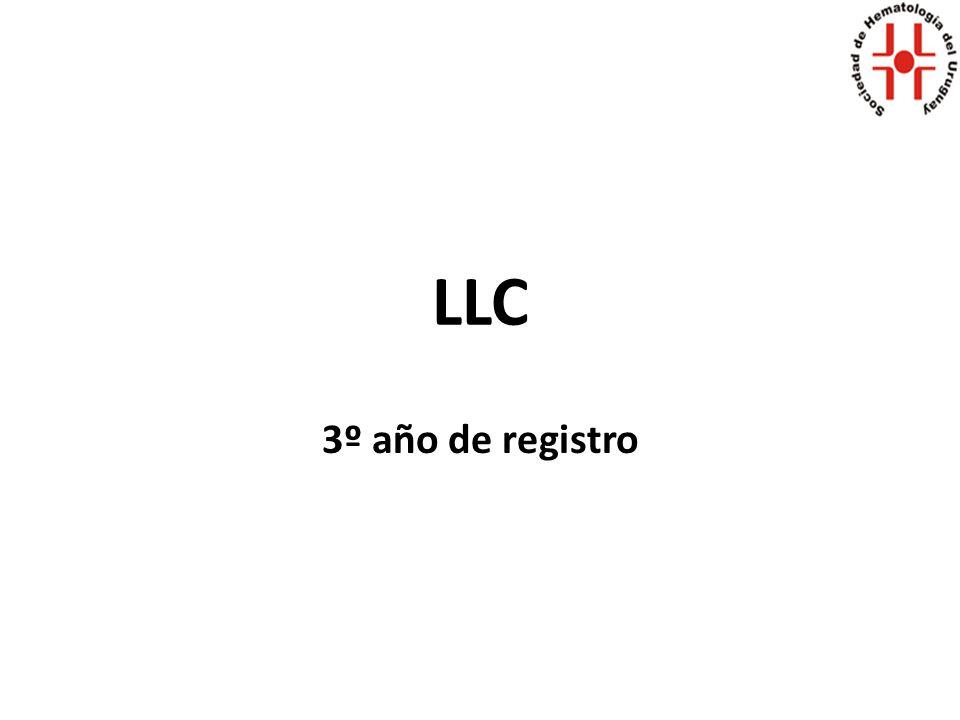 Leucemia Linfoide Crónica Comenzó su registro el 1/09/2008 Por medio del laboratorio de citometría de flujo.