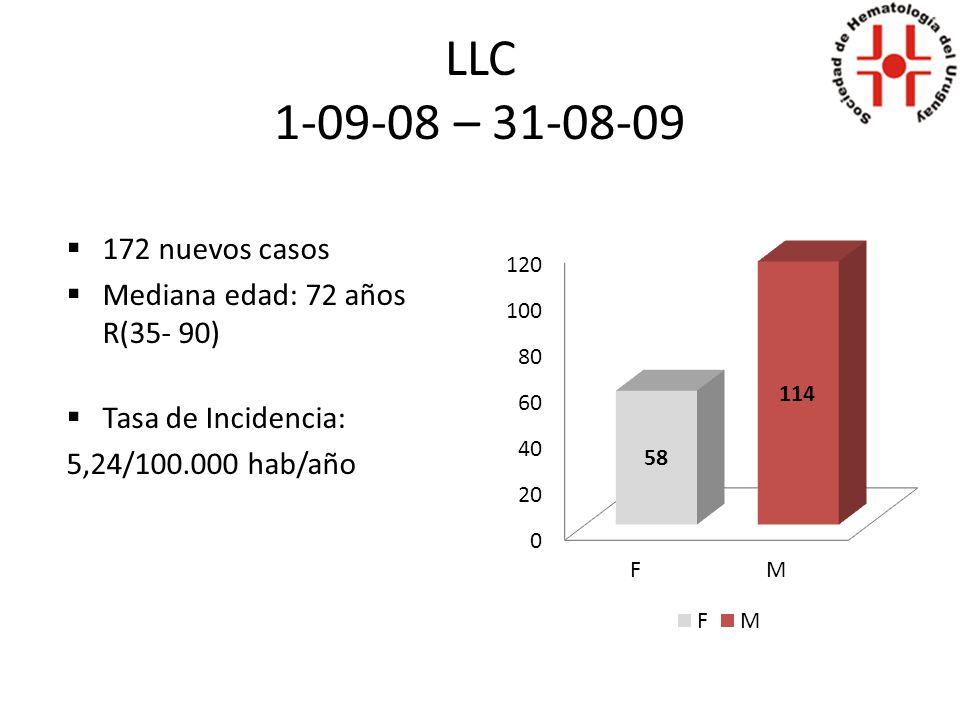 LLC 1-09-09 – 31-08-10 142 nuevos casos Mediana edad: 71 años R(34- 96) Tasa de Incidencia: 4,3/100.000 hab/año