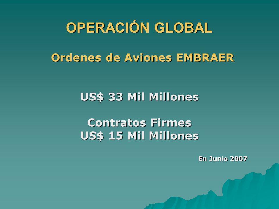 OPERACIÓN GLOBAL Ordenes de Aviones EMBRAER Ordenes de Aviones EMBRAER US$ 33 Mil Millones Contratos Firmes US$ 15 Mil Millones En Junio 2007