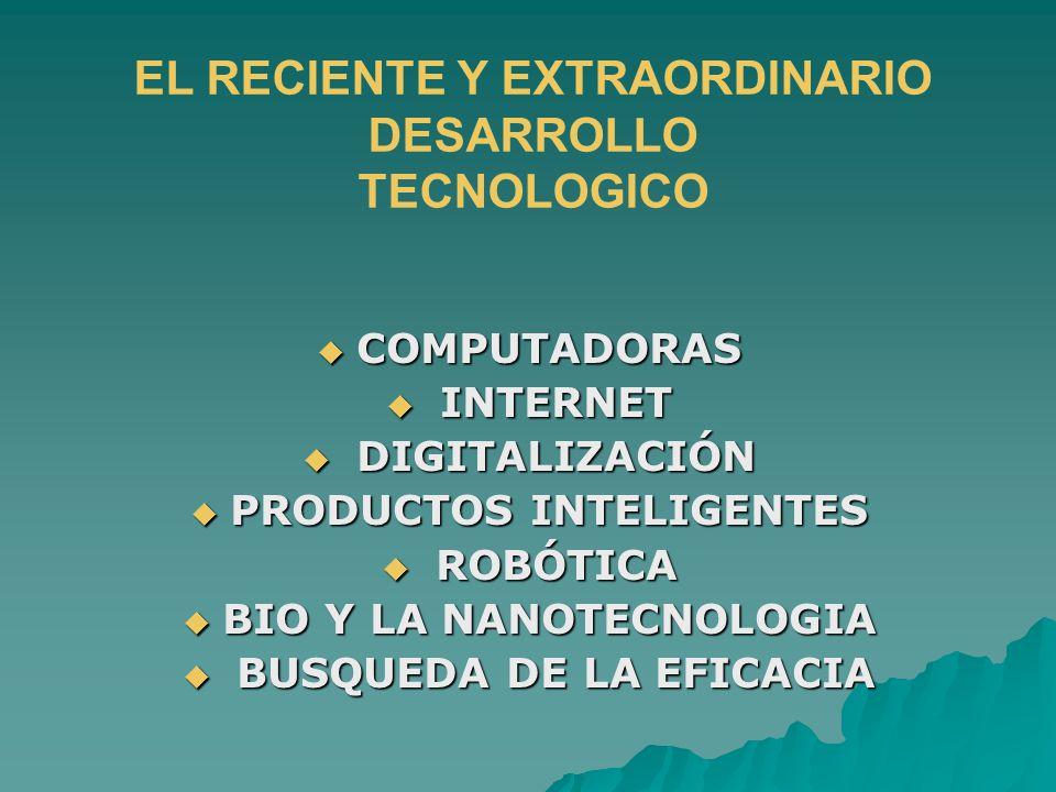 EL RECIENTE Y EXTRAORDINARIO DESARROLLO TECNOLOGICO COMPUTADORAS COMPUTADORAS INTERNET INTERNET DIGITALIZACIÓN DIGITALIZACIÓN PRODUCTOS INTELIGENTES PRODUCTOS INTELIGENTES ROBÓTICA ROBÓTICA BIO Y LA NANOTECNOLOGIA BIO Y LA NANOTECNOLOGIA BUSQUEDA DE LA EFICACIA BUSQUEDA DE LA EFICACIA
